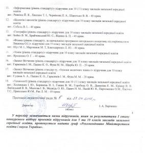 Підручники 10 клас (1)